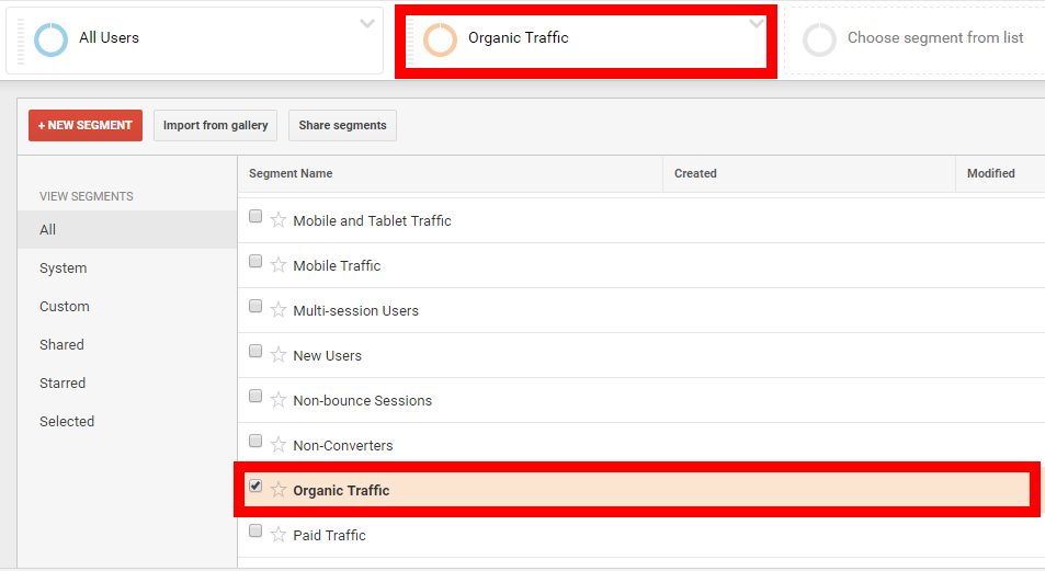 analyzing organic traffic in google