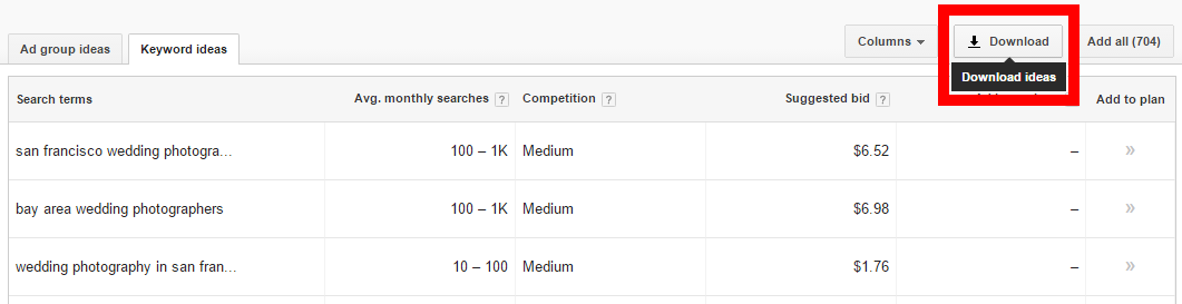 seo photographers keyword tips know need clean filter data