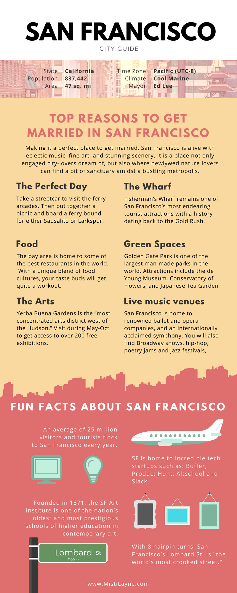 top reasons to get married in San Francisco